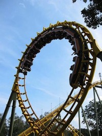 The market is riding a rollercoaster again