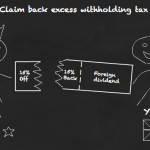 Watch out for withholding tax on your dividends
