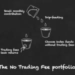 Index fund tactics to save you a bundle