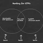 How to find Exchange Traded Funds