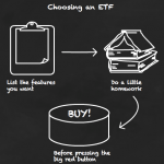 How to choose the best index trackers #4: ETF-only features