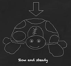 The Slow and Steady passive portfolio update: Q3 2011