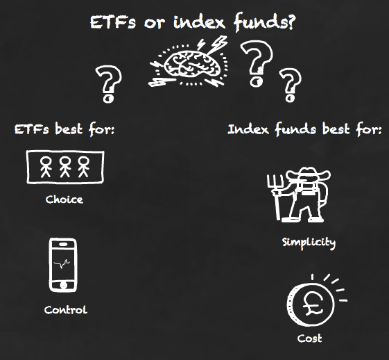 Exchange traded funds index funds vs etfs
