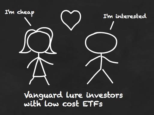 Vanguard lure investors with low cost ETFs