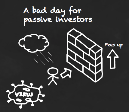A bad day for passive investors