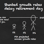 Has the FSA just dropped a bomb on your pension forecast?