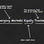 Fund names explained