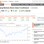 Can't work out tracking error on your ETF or index fund? Try Bloomberg