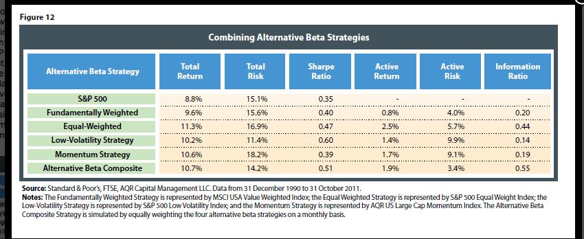 110. Factors - combined portfolio
