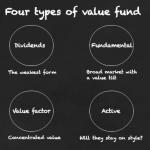 How to invest in the value premium