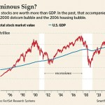 The stock market capitalisation to GNP (or GDP) ratio