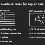 ETFs and the peculiar effects of withholding tax