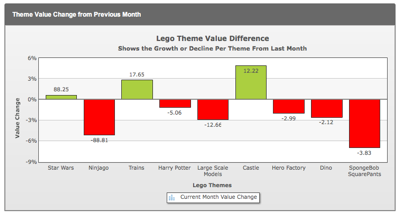 Lego portfolio tool Hottest Links