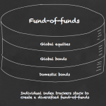 Passive fund-of-funds: the rivals