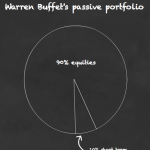 The Warren Buffet passive portfolio