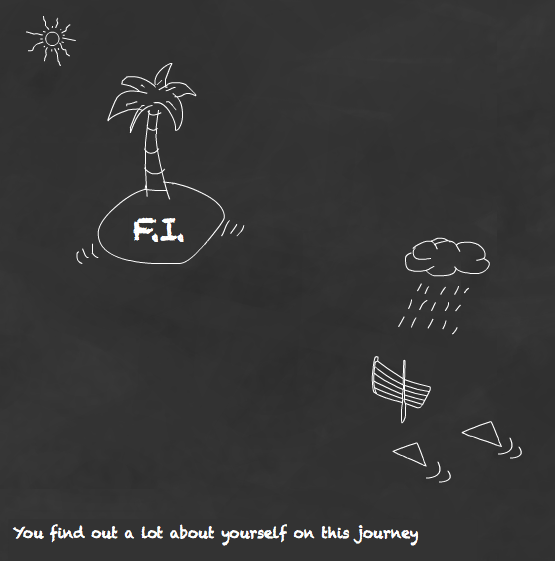 Voyage of self-discovery