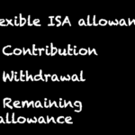 Why I'm celebrating the annual ISA limit being raised to £10,200