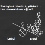 Momentum – the fickle factor