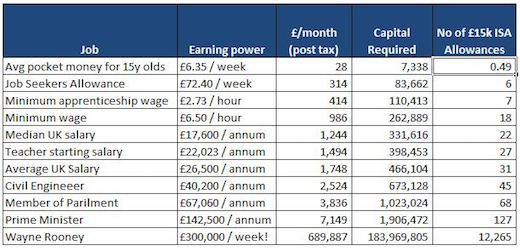 earning-power-capital