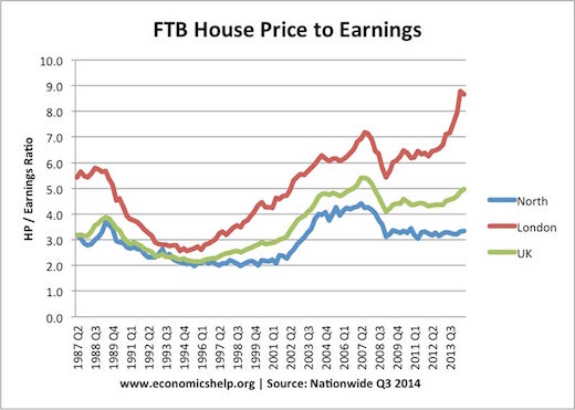 ftb-hp-earnings