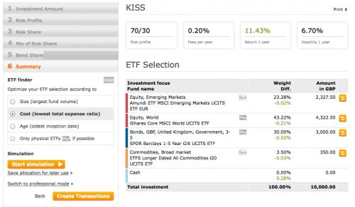 Choose your ETFs