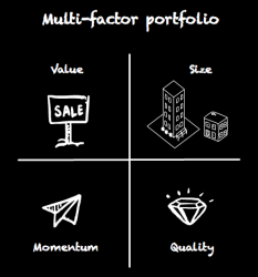Building a multi-factor portfolio with iShares FactorSelect MSCI World ETF