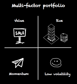 Multi-factor ETFs by Scientific Beta