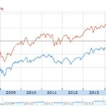 Can ETFs deliver a dependable income for deaccumulating investors? (Part One)