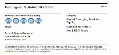 Morningstar Sustainability Rating
