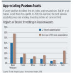 Weekend reading: Index funds were an innovation, but the passive approach is as old as investing