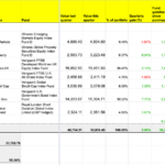 The Slow and Steady passive portfolio update: Q3 2019