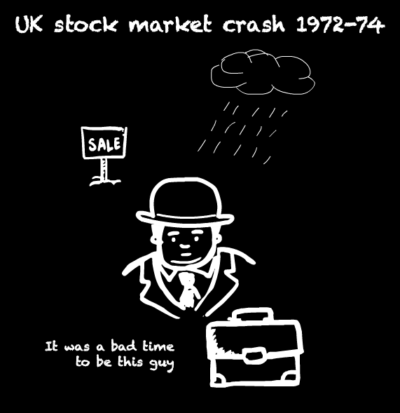 A bowler-hatted city gent being rained on while equities are on sale.