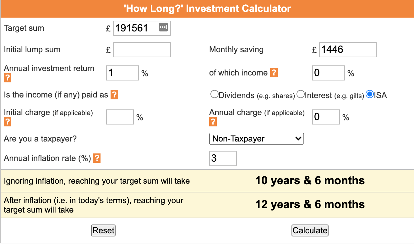 How long it takes to save FI capital of £191,561