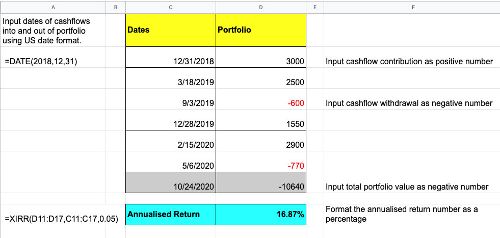 XIRR formula example to generate a money-weighted annualised return
