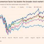 Weekend reading: Markets rise/fall on Biden/Trump victory/defeat (!)
