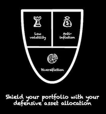 Defensive asset allocation and model portfolios post image