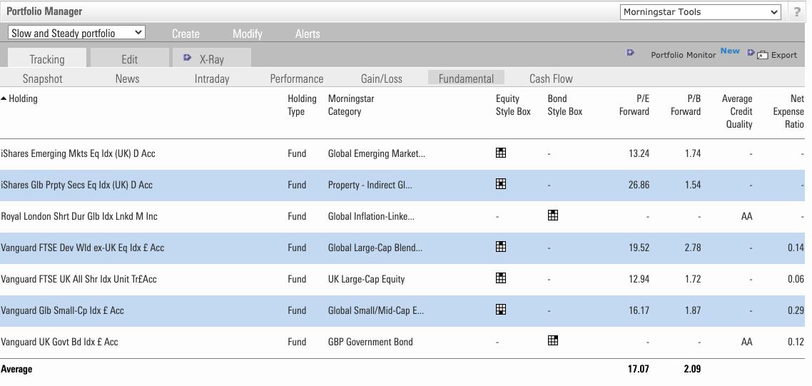 Portfolio management tool: fundamentals screen